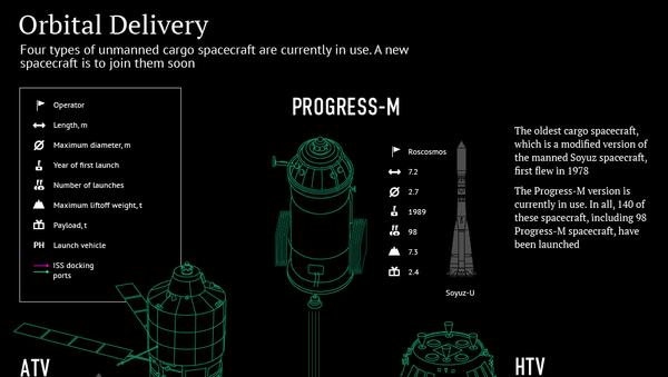Orbital Delivery - Sputnik International
