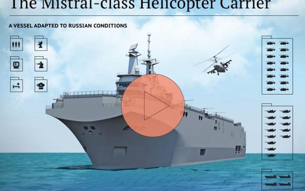 The Mistral-Class Helicopter Carrier - Sputnik International