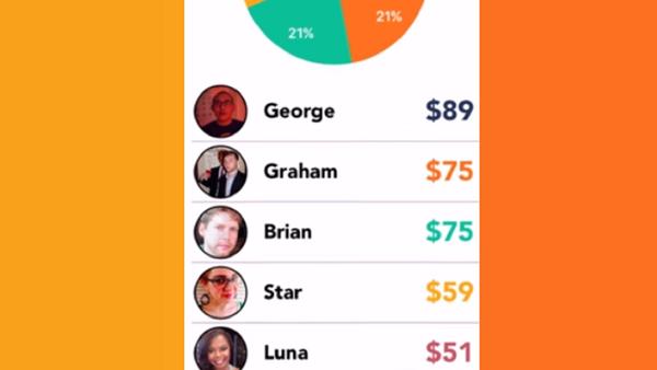New App Splits Meal Bills So White Males Pay Extra for Their Privilege - Sputnik International