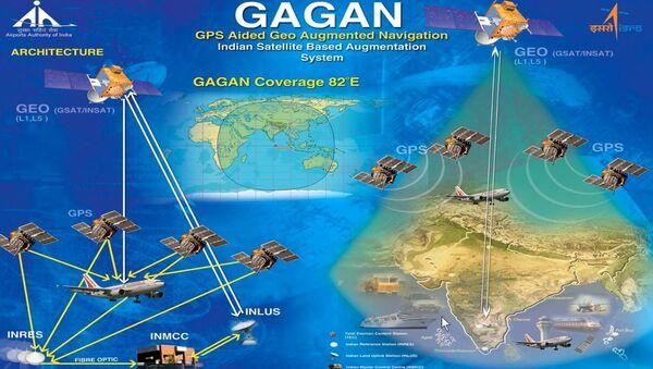 Geo Augmented Navigation system (GAGAN) - Sputnik International