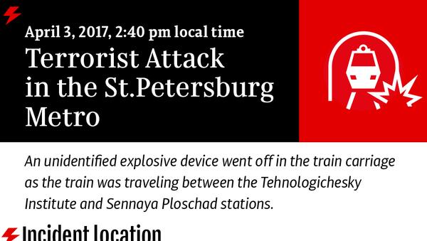 Terrorist Attack in the St. Petersburg Metro - Sputnik International