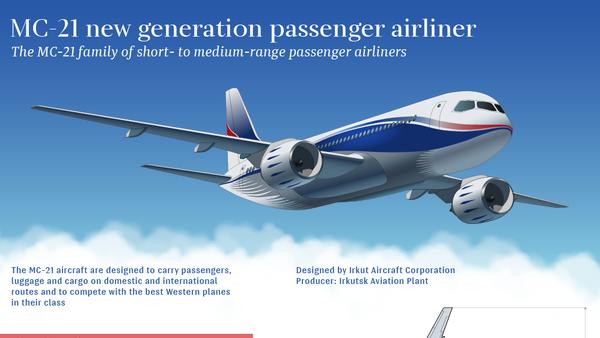 MC-21 new generation passenger airliner - Sputnik International