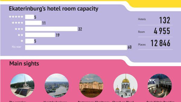 Yekaterinburg in facts and figures - Sputnik International