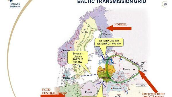 European energy systems - Sputnik International