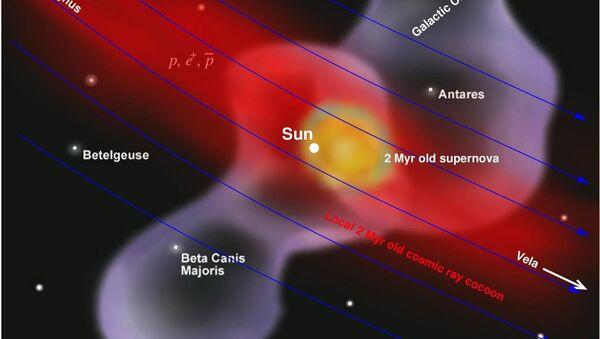 Supernova explosion - Sputnik International