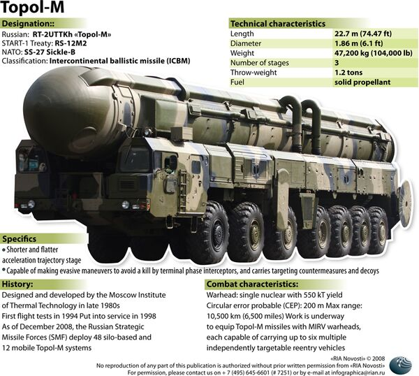 Topol-M ballistic missile - Sputnik International