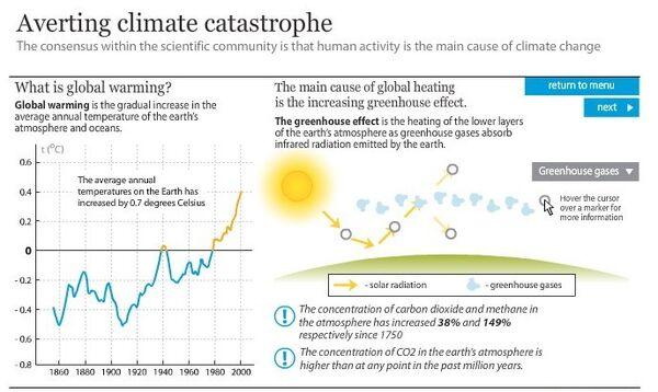 Global warming effects and threats - Sputnik International