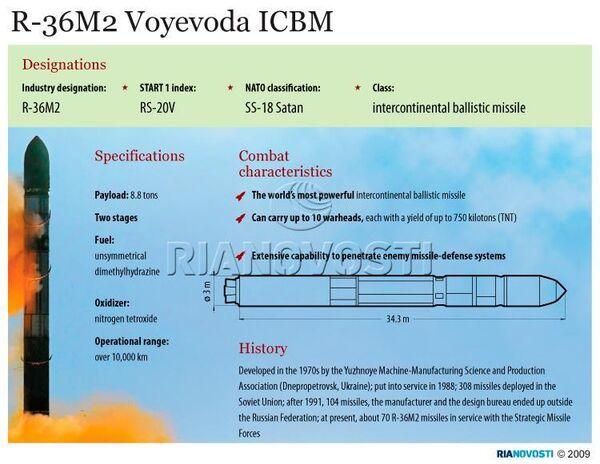 R-36M2 Voyevoda ICBM - Sputnik International