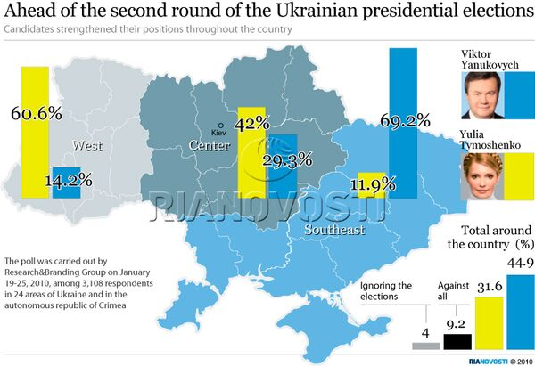 Ahead of the second round of the Ukrainian presidential elections - Sputnik International