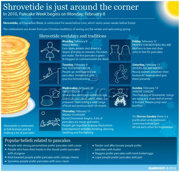 Shrovetide is just around the corner - Sputnik International