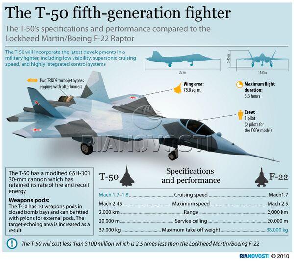 The T-50 fifth-generation fighter - Sputnik International