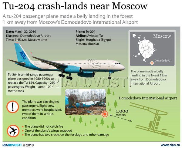 Tu-204 crash-lands near Moscow - Sputnik International