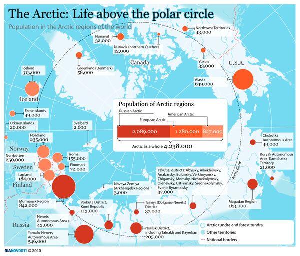 The Arctic: Life above the polar circle - Sputnik International