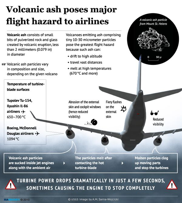 Volcanic ash poses major flight hazard to airlines  - Sputnik International