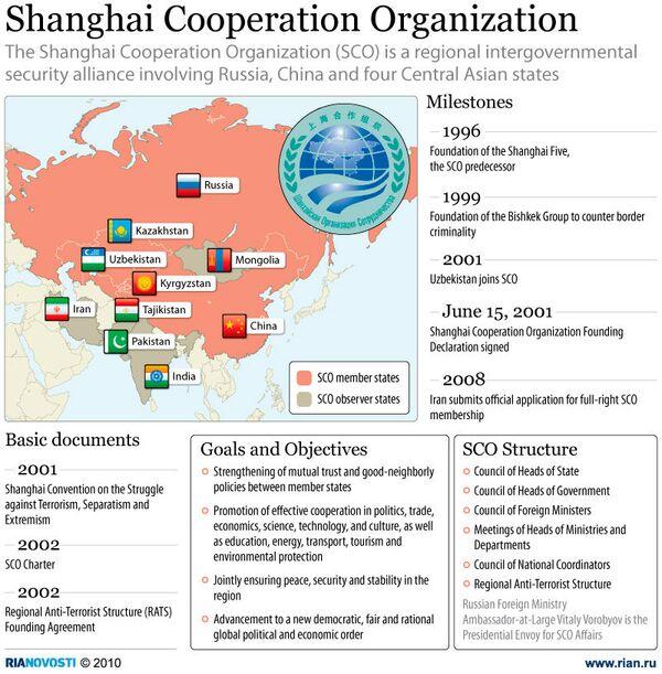 Shanghai Cooperation Organization - Sputnik International