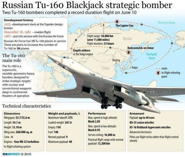 Russian Tu-160 Blackjack strategic bomber  - Sputnik International