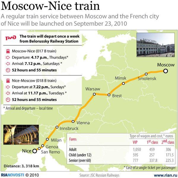 Moscow-Nice train  - Sputnik International