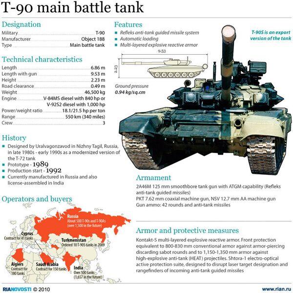 T-90 main battle tank - Sputnik International