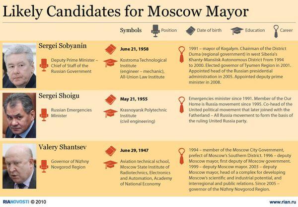 Likely Candidates for Moscow Mayor - Sputnik International
