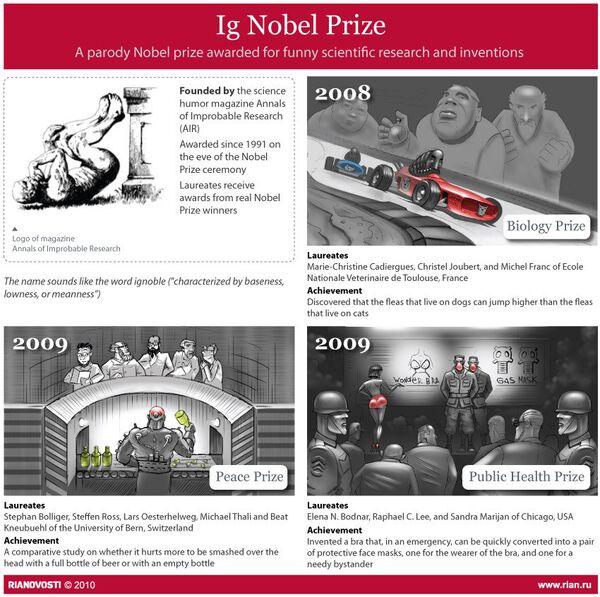 Ig Nobel Prize - Sputnik International