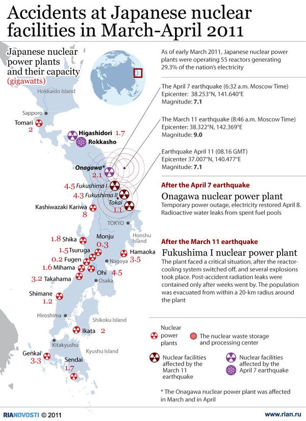 Radiation leaks at Japanese nuclear power plants in March-April 2011 - Sputnik International