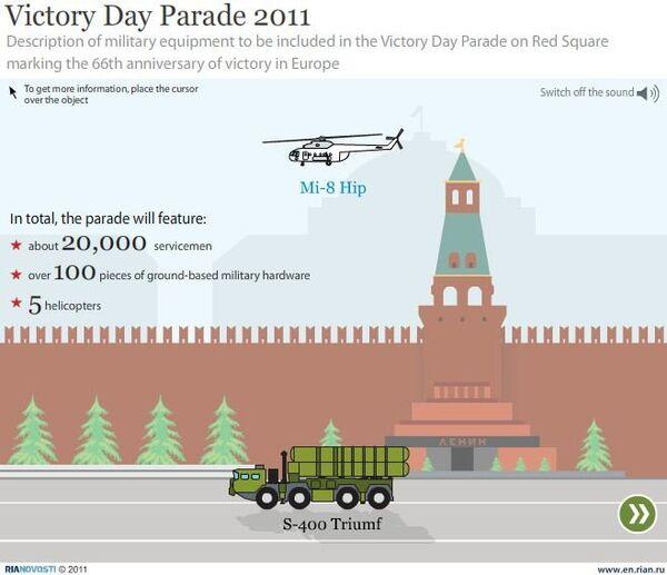 Victory Day Parade 2011 - Sputnik International