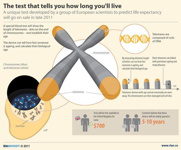 The test that tells you how long you'll live - Sputnik International