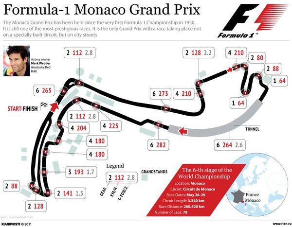 Formula-1 Monaco Grand Prix - Sputnik International