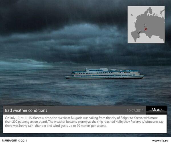 Reconstruction of Bulgaria cruise ship wreckage  - Sputnik International