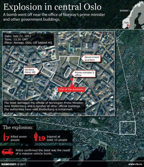 Explosion in central Oslo - Sputnik International