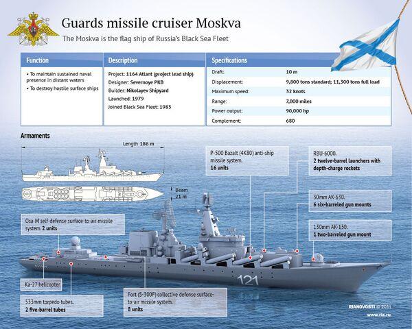 Guards missile cruiser Moskva - Sputnik International