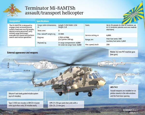 Terminator Mi-8AMTSh assault/transport helicopter  - Sputnik International
