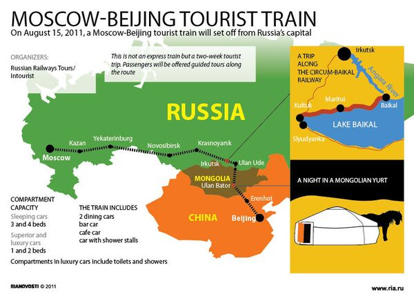 Moscow-Beijing tourist train - Sputnik International