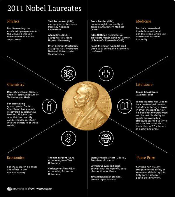 2011 Nobel Laureates - Sputnik International