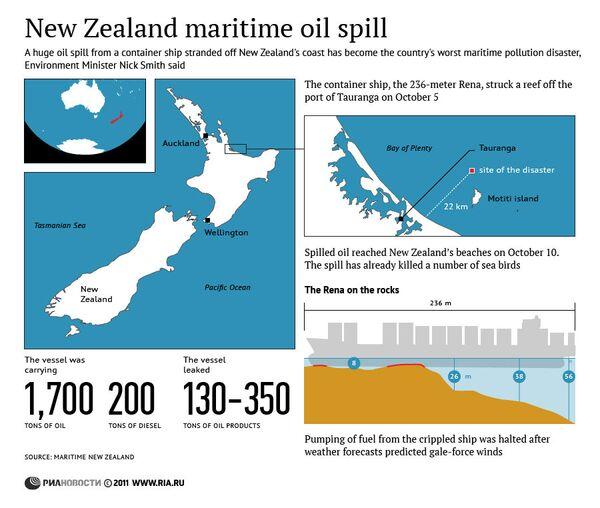 New Zealand maritime oil spill  - Sputnik International