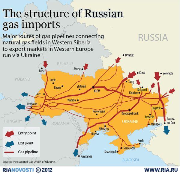 A map of Russian gas suppliers to Europe via Ukraine - Sputnik International