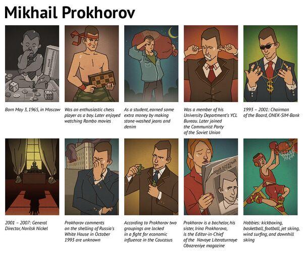 Mikhail Prokhorov: A brief biography - Sputnik International