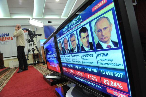 Presidential elections in Russia  - Sputnik International
