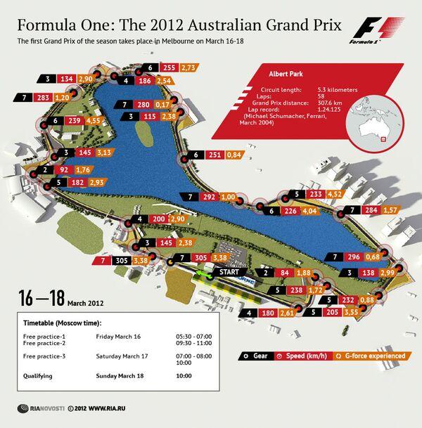 The 2012 Australian Grand Prix - Sputnik International