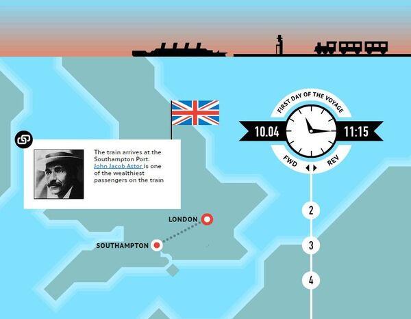 Titanic: legendary voyage timeline - Sputnik International