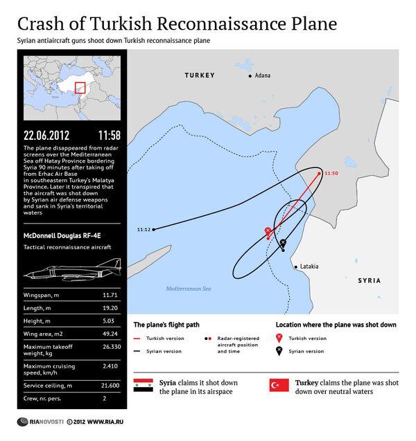 Crash of Turkish Reconnaissance Plane - Sputnik International