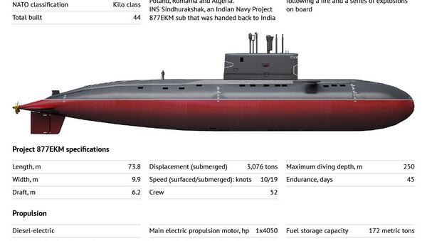 Project 877 Paltus Kilo-class Submarine - Sputnik International
