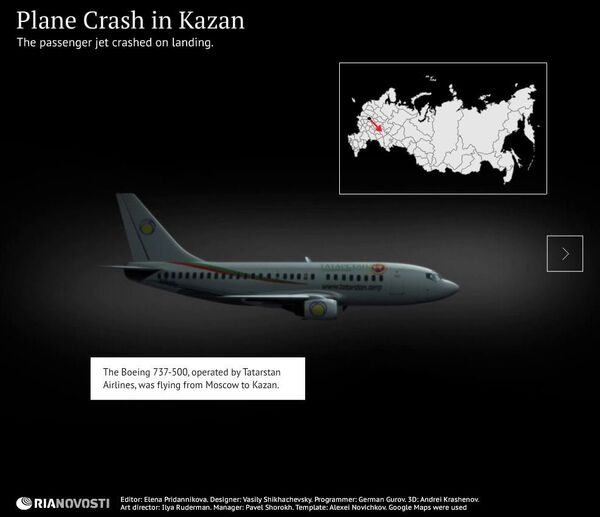 Reconstructing the Kazan Plane Crash - Sputnik International