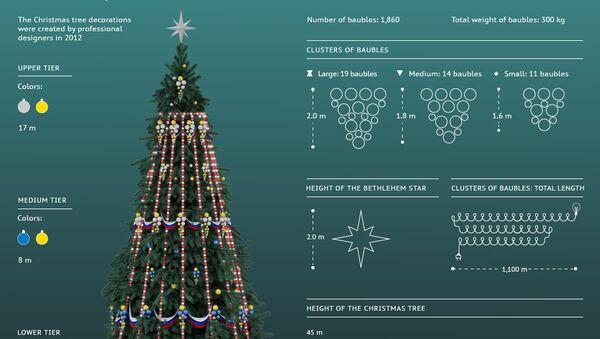 Russia's Main Christmas Tree - Sputnik International