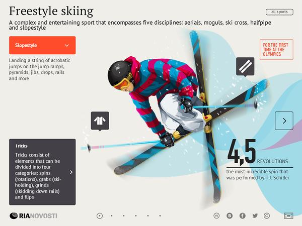 Freestyle skiing - Sputnik International