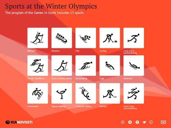 Sports at the Winter Olympics - Sputnik International