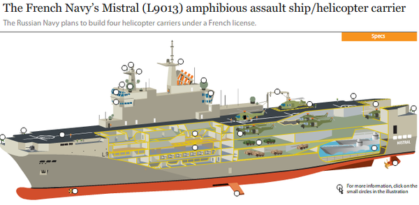 France's Mistral amphibious assault ship - Sputnik International